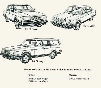 Volvo 240 Series 1974 1993 Haynes Service Repair Manual