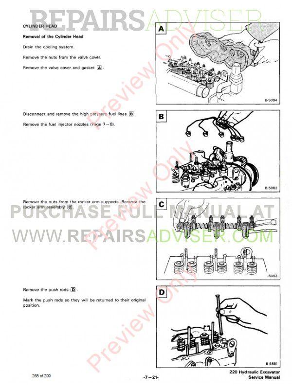 Bobcat 220 Hydraulic Excavator Service Manual PDF Download