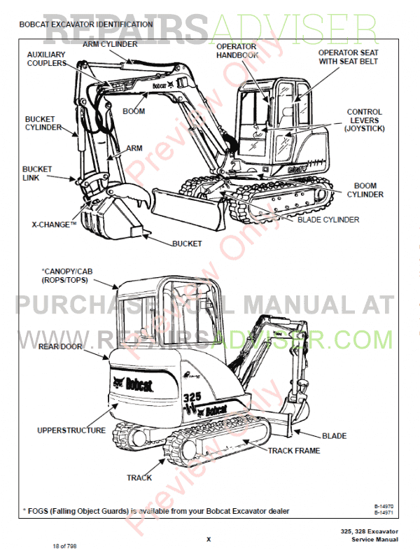 Bobcat 325, 328 Excavator D-Series Service Manual PDF Download