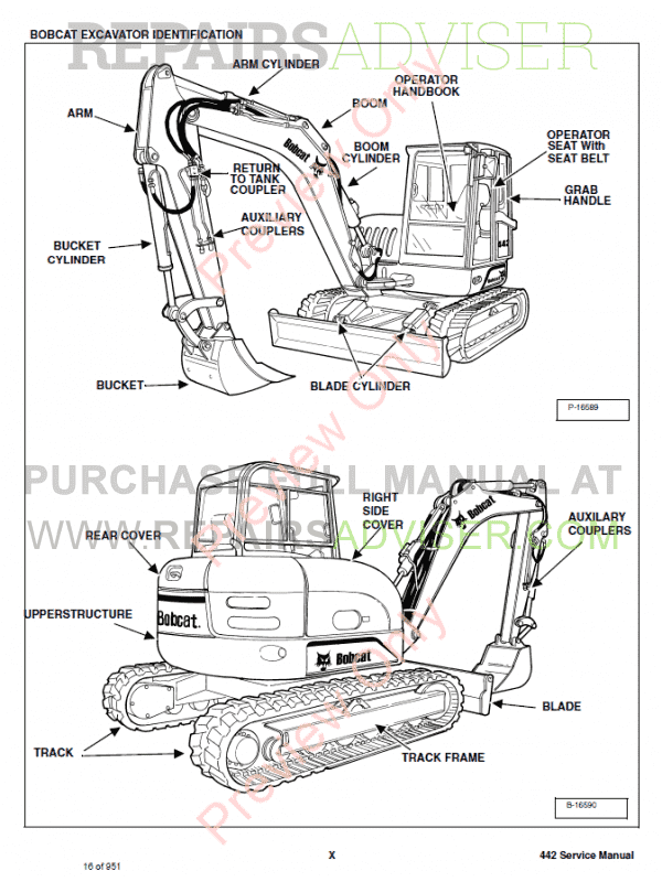 Bobcat 442 Compact Excavator Service Manual PDF Download