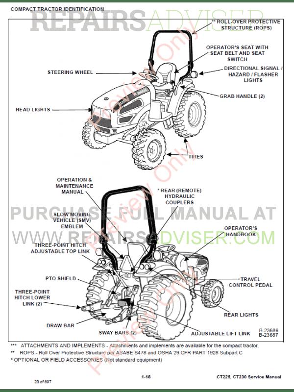 Bobcat Compact Tractors CT225, CT230 Service Manual PDF