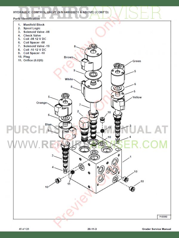 Bobcat Grader 84 PDF Service Manual Download