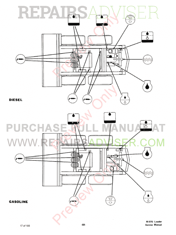 Bobcat Loader M970 Service Manual PDF Download