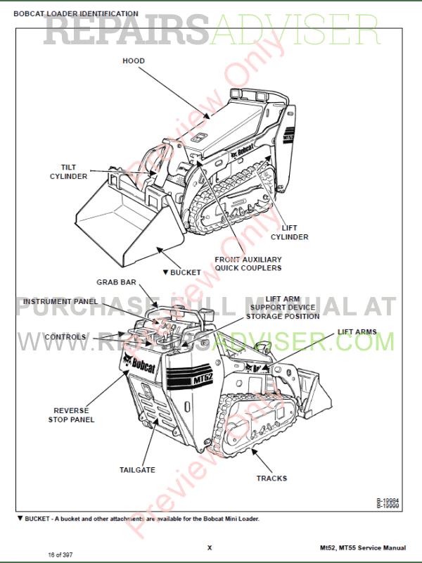 Bobcat Mini Track Loader MT52, MT55 Service Manual PDF