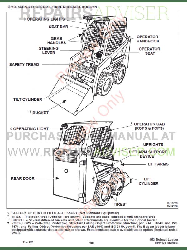 Bobcat 450, 453 Skid Steer Loader Service Manual PDF Download