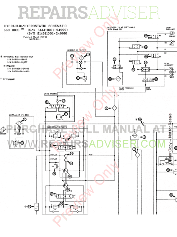 Bobcat Skid Steer Loader 863, 863H Service Manual PDF Download