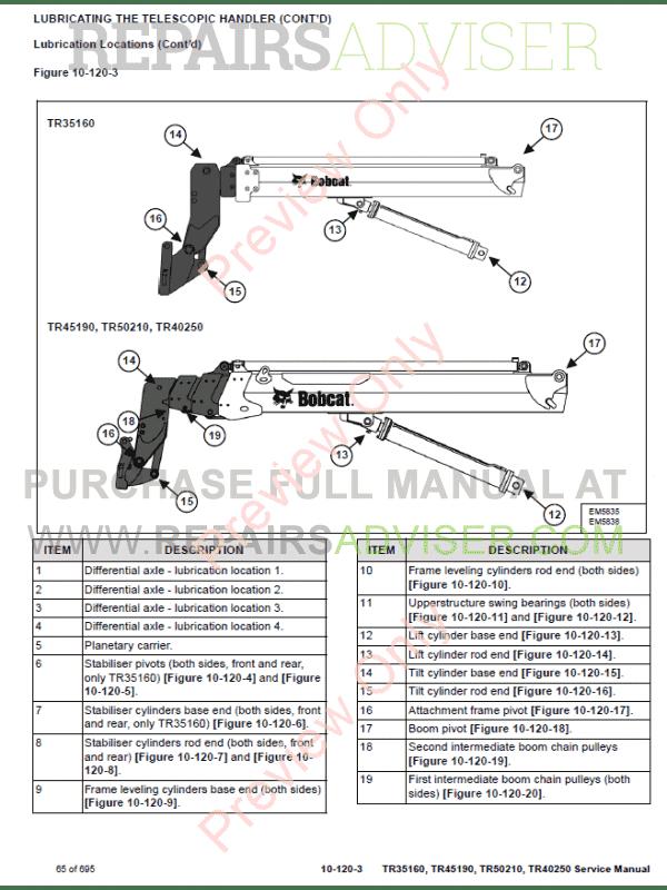 Bobcat Telescopic Handler TR35160-TR40250 Manual PDF