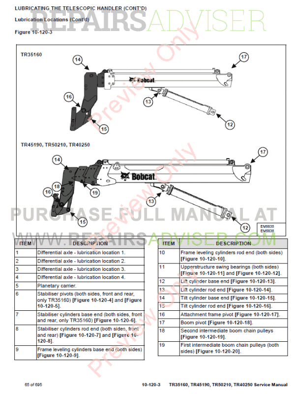 Bobcat Telescopic Handler TR35160-TR40250 Manual PDF