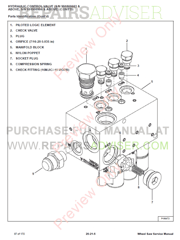 Bobcat Wheel Saw WS18, WS24 Service Manual PDF