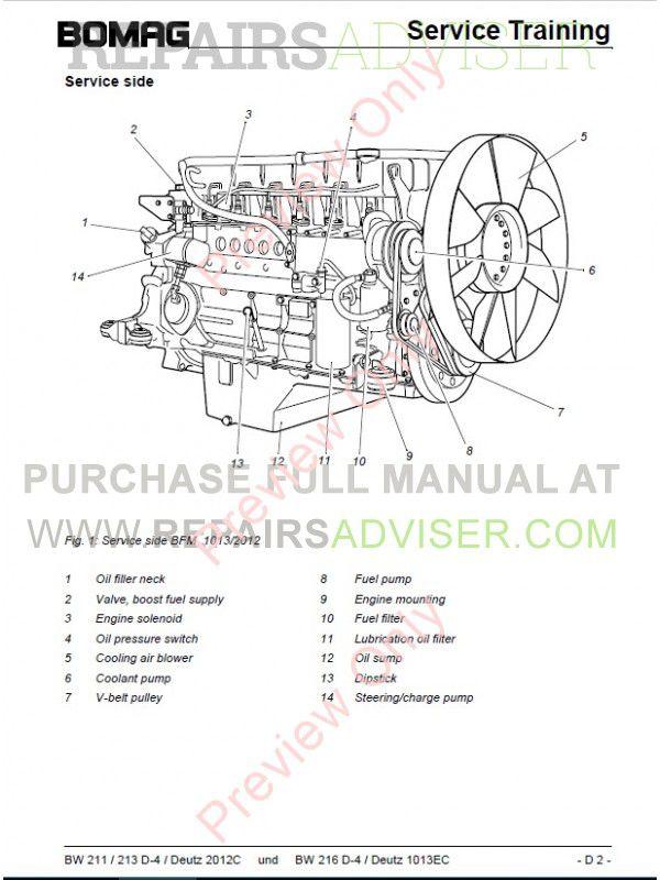 Bomag BW 211 D-4/213 D-4/216 D4 Single Drum Roller Service