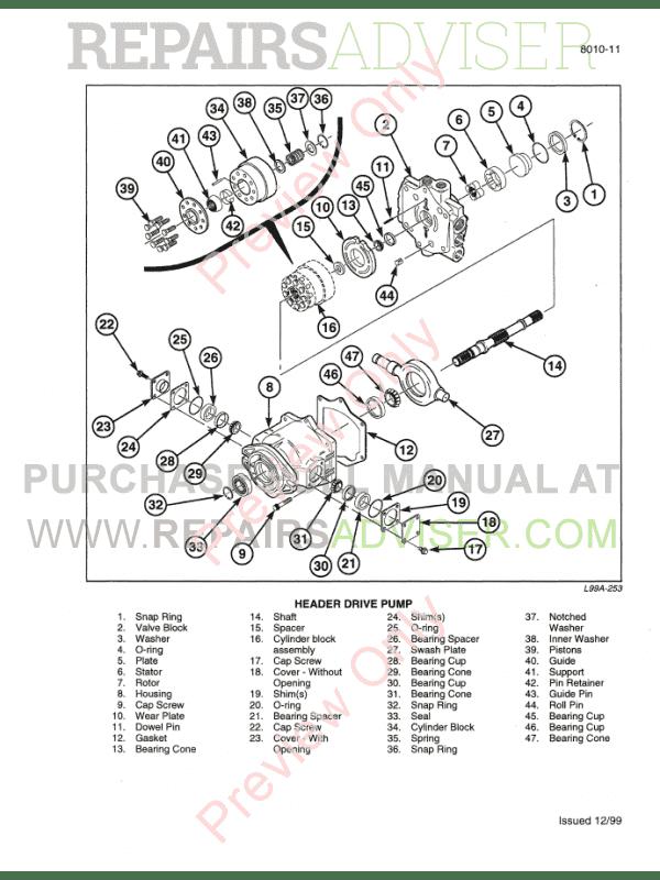 CASE 8860, 8860HP, 8870, 8880 Tractors Service Manual PDF