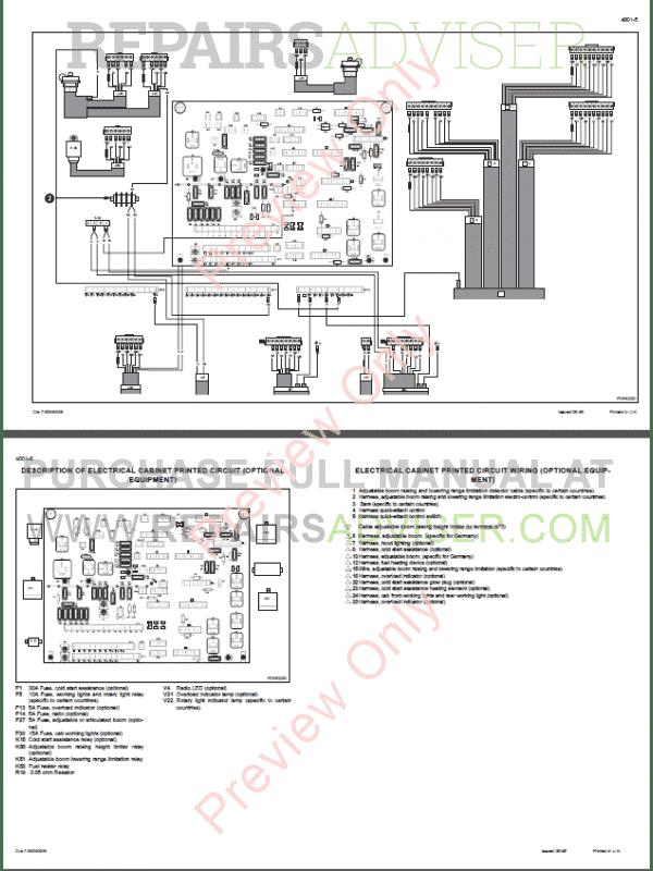 Case 788, 788 Plus, 988, 988 Plus Hydraulics Excavators