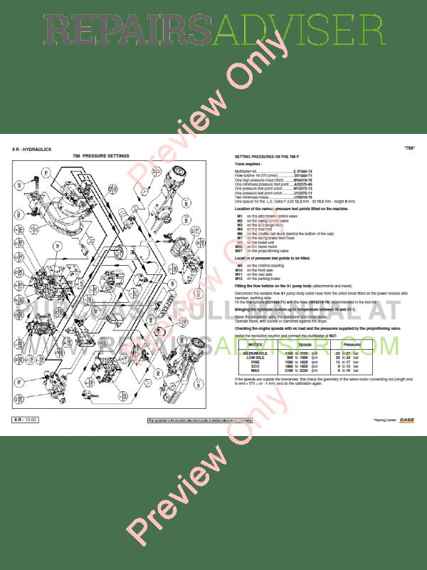 Case 788P & C Powersensor Hydraulics Excavators PDF Manual