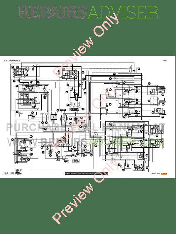 Case 988P & C Powersensor Hydraulics Excavators PDF Manual
