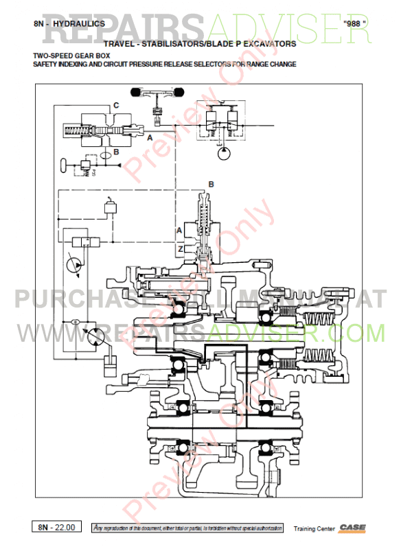 Case 988P & C Powersensor Hydraulics Excavators PDF Manual