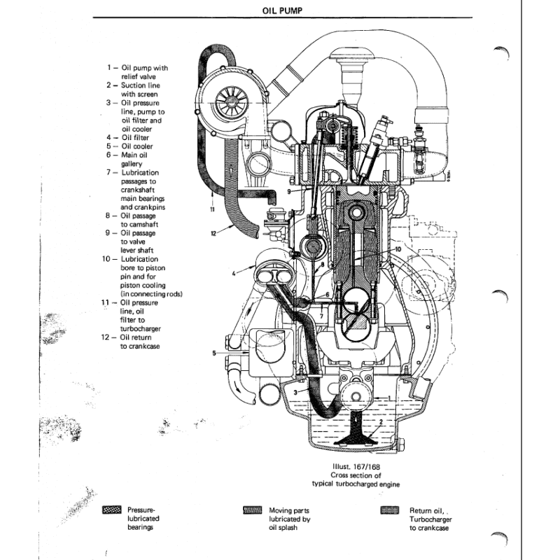 354 International Tractor Wiring Diagram 354 International
