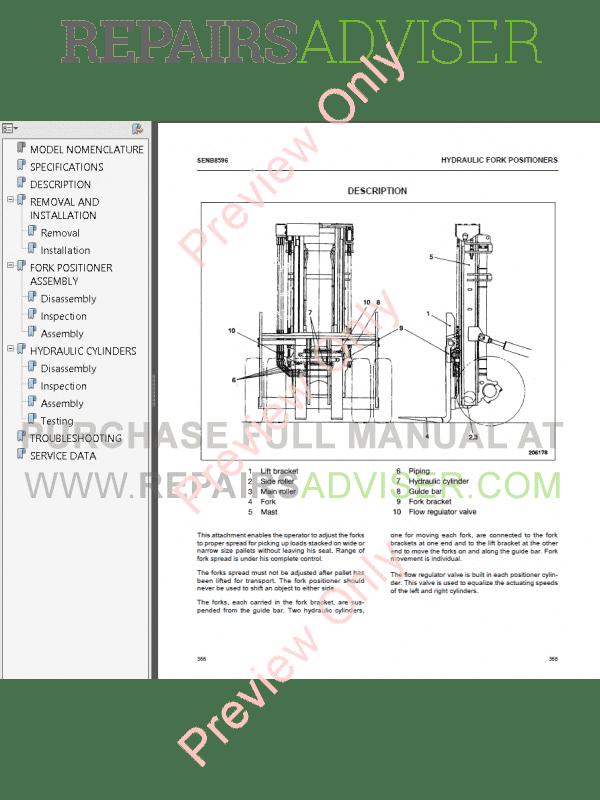 Caterpillar 6D16 Diesel Engine DP80, DP90, DP100, DP115