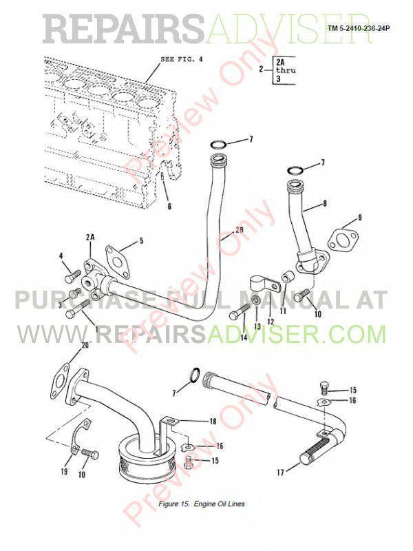 Caterpillar D5BNS D5BS D5BS1 D5BNS1 Technical Manual TM 5