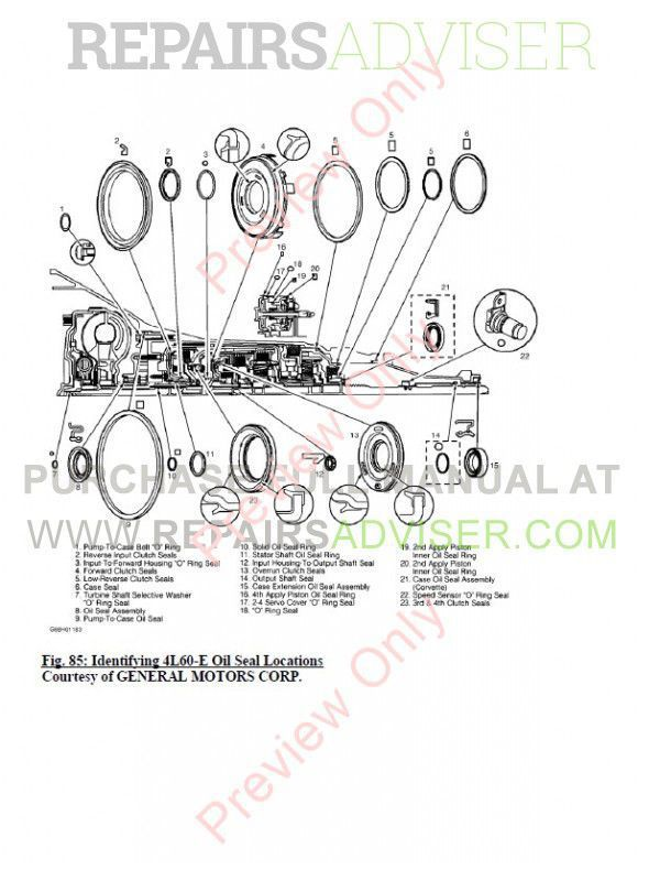 Chevrolet Tahoe 2000-2006 MY Service Repair Manual PDF