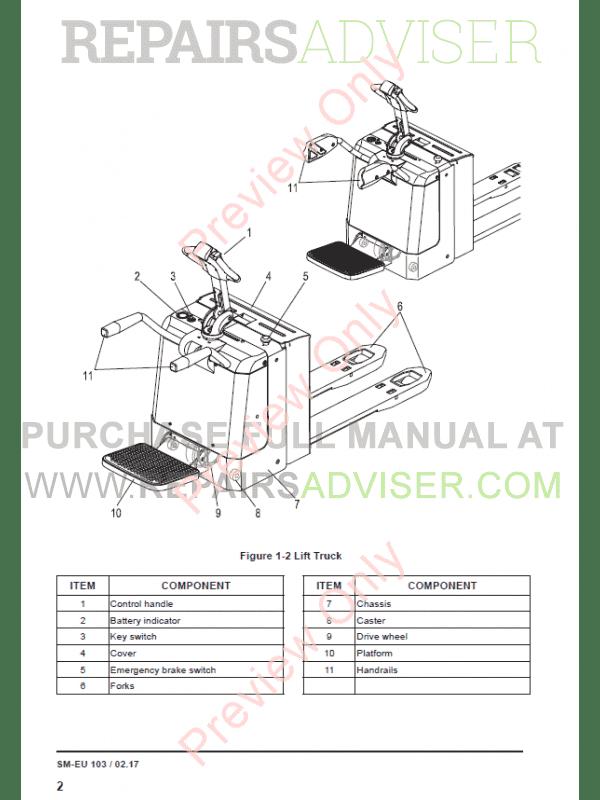 Clark Electric Pallet Truck PPX20 Service Manual PDF