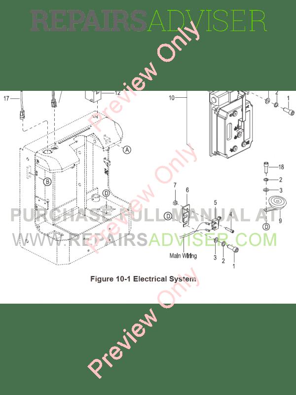 Clark Electric Pallet Truck PPXS20 Service Manual PDF