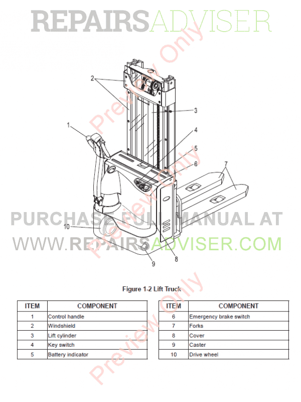 Clark Electric Stacker WSX12-WSX14 Service Manual PDF