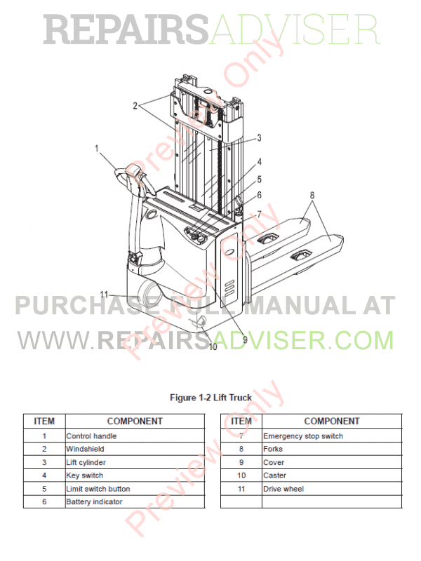Clark Electric Stacker WSXD20 Service Manual PDF