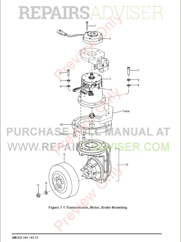 Clark Electric Pallet Truck WPX 18 Service Manual PDF