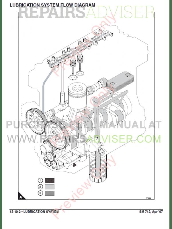 Clark Forklift CMP 40/45/50s D/L Service Manual PDF
