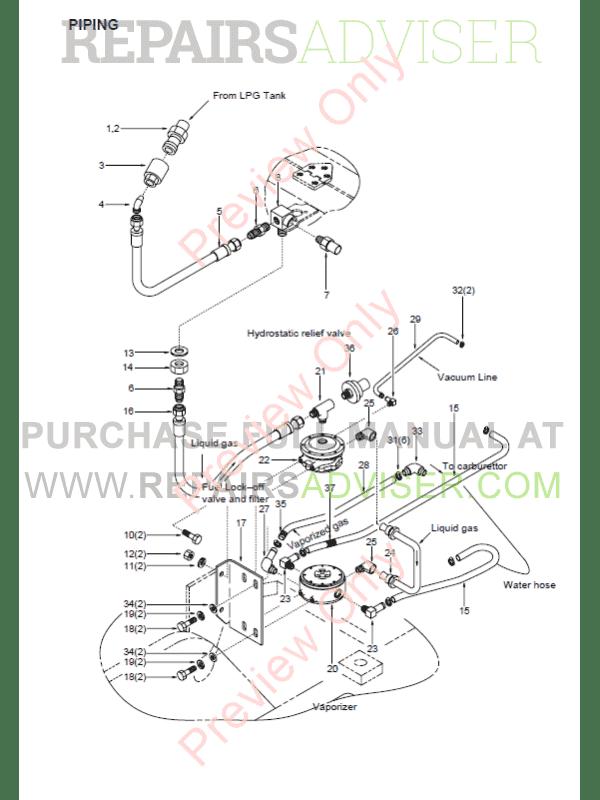 Clark Forklift CMP15-20s D/L Service Manual PDF
