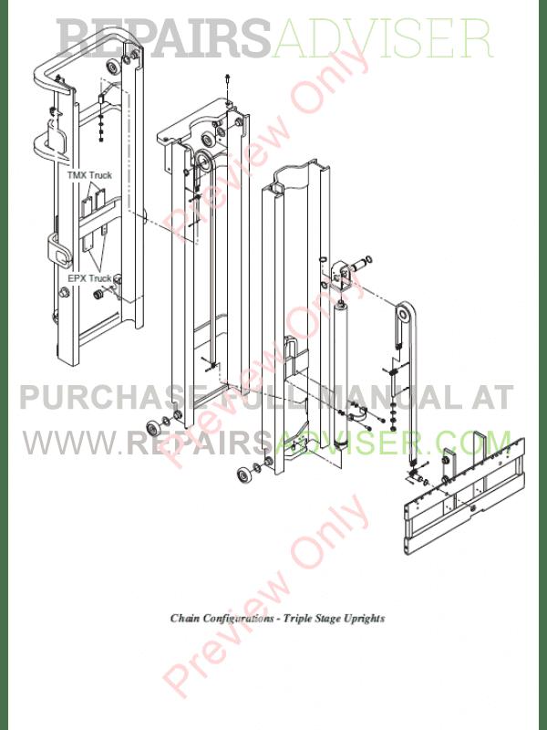 Clark Forklift TMX12-25, EPX16-20s Service Manual PDF