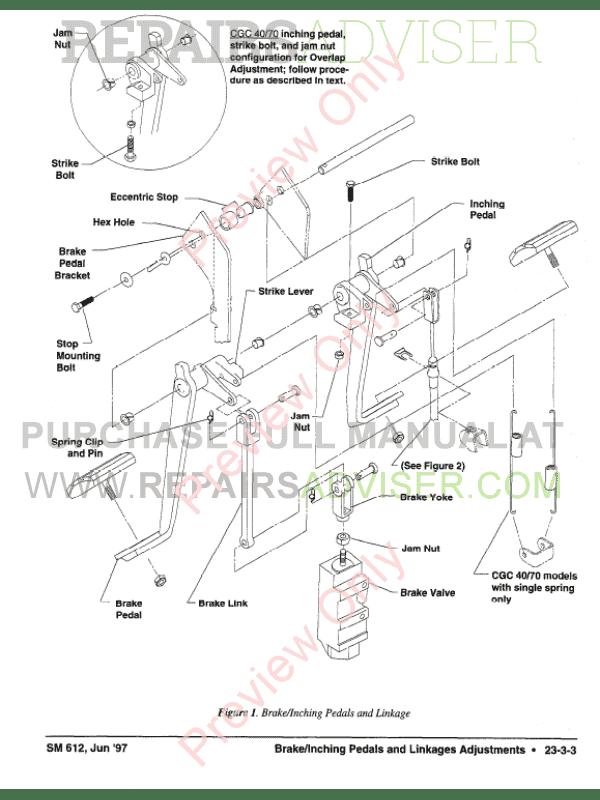 Clark Lift Truck CGC/CGP 40/70 Service Manual PDF
