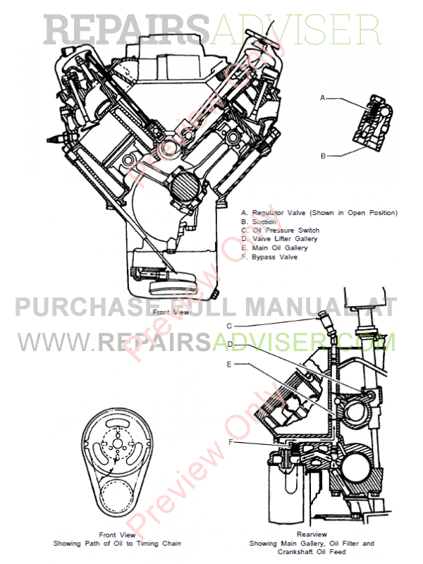 Clark SF50-75sD/L, CMP50-75sD/L Lift Trucks Service