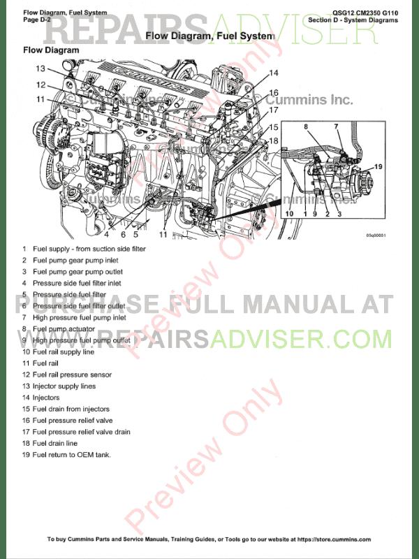 Cummins Engine QSG12 CM2350 G110 Manual PDF Download