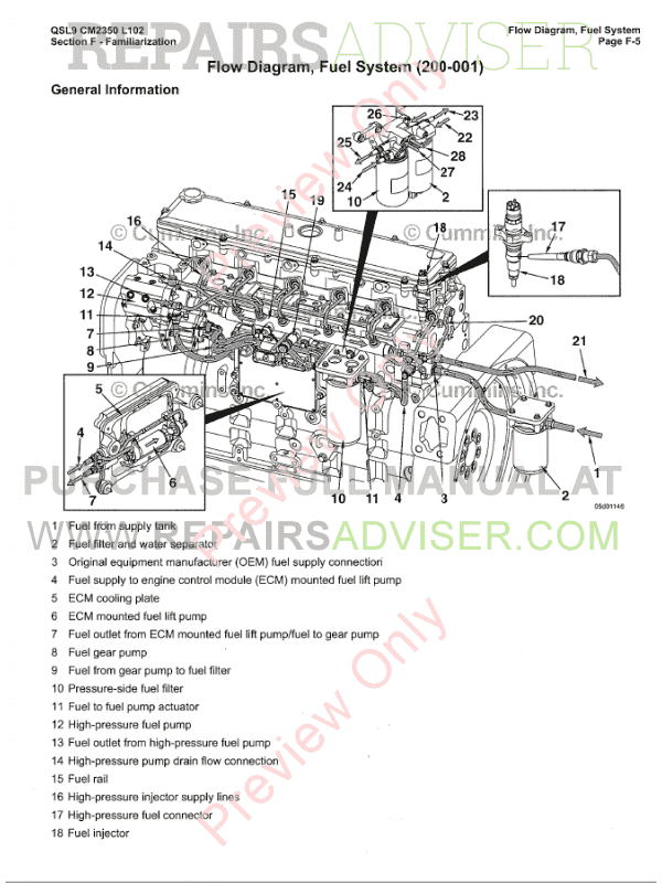Cummins Engine QSL9 CM2350 L102 Manual Volume 1 PDF Download