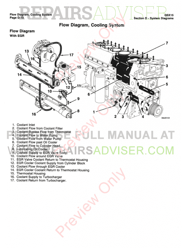 Cummins Engine QSX15 PDF Industrial Generation Operation