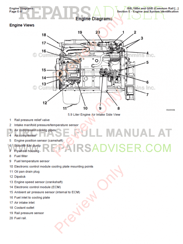 Cummins ISB, QSB Engines (Common Rail Fuel System) Download