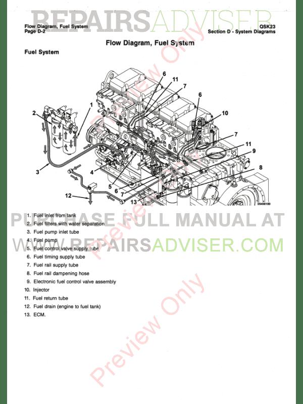 Cummins QSK23 Series Engine Operation Manual PDF Download