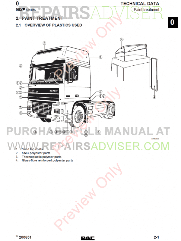 DAF 95XF Series Truck PDF Manuals Download