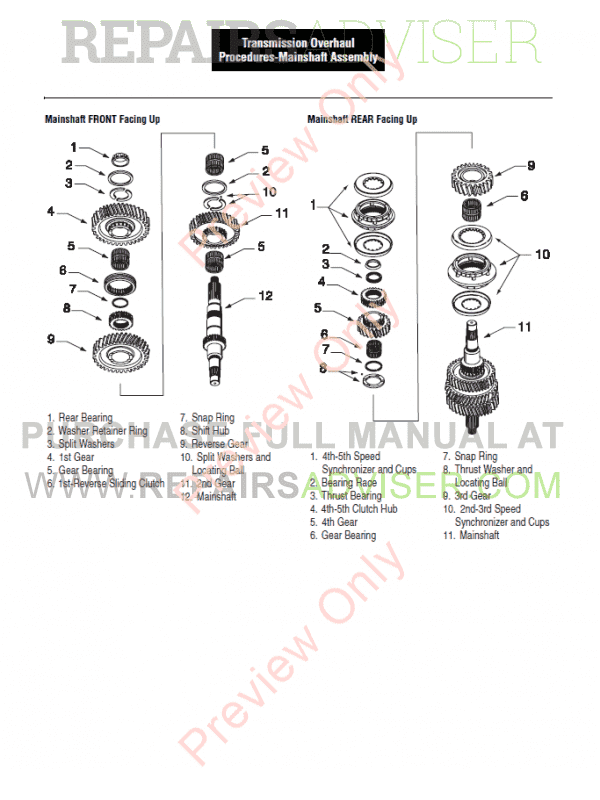 DAF Eaton Transmission FS series Set of Service Manuals