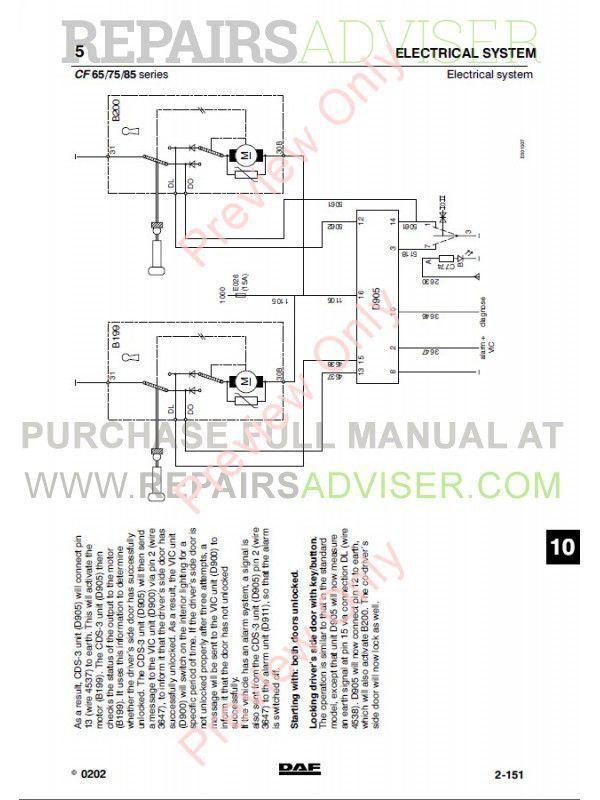 Daf Lf 45 Wiring Diagram   24 Wiring Diagram Images