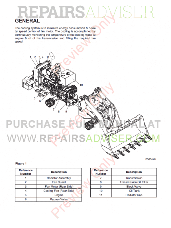DOOSAN Wheel Loader Safety DL300 Set of PDF Manuals Download
