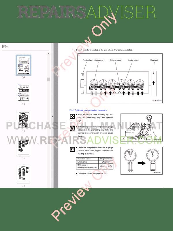 Daewoo Doosan DB58/58S/58T/58TI/58TIS Diesel Engine PDF