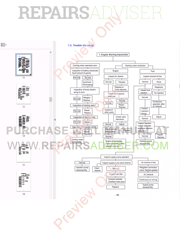 Daewoo Doosan DE12T Generator Diesel Engine Maintenance Manual