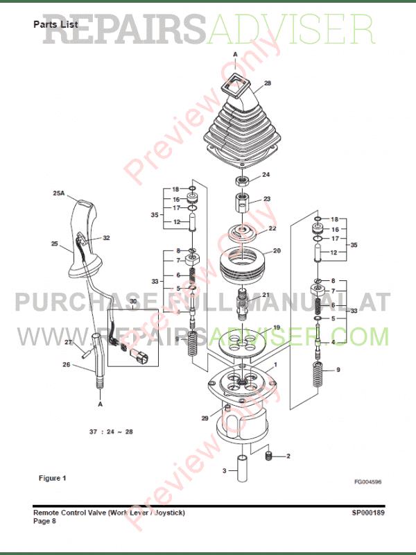Daewoo Doosan DX480LC, DX520LC Track Excavator Set of PDF