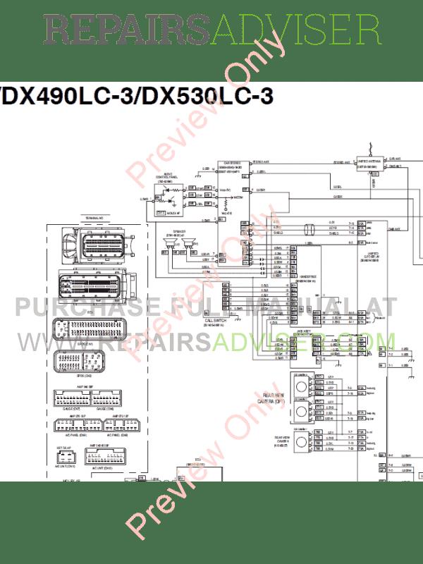 Daewoo Doosan DX490LC-3 & DX530LC-3 Excavators Set