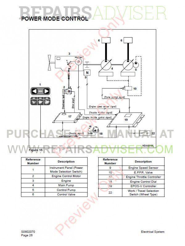 Daewoo Doosan Solar 330LC-V Track Excavator Shop Manual