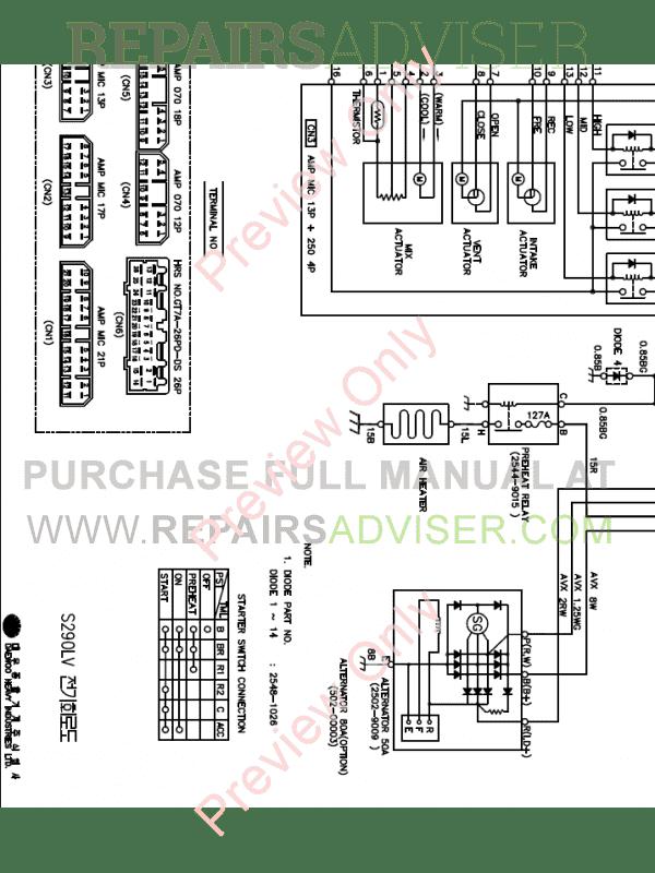 Daewoo S290LC-V Tracked Excavators Schemes Set of PDF Download