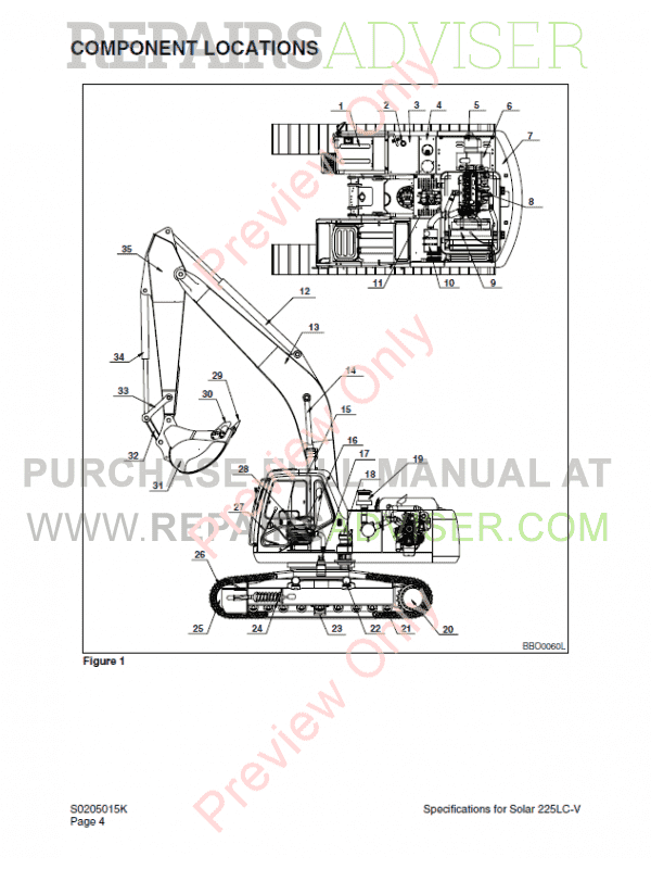 Daewoo Track Excavator Solar 225LC-V Set of PDF Manuals