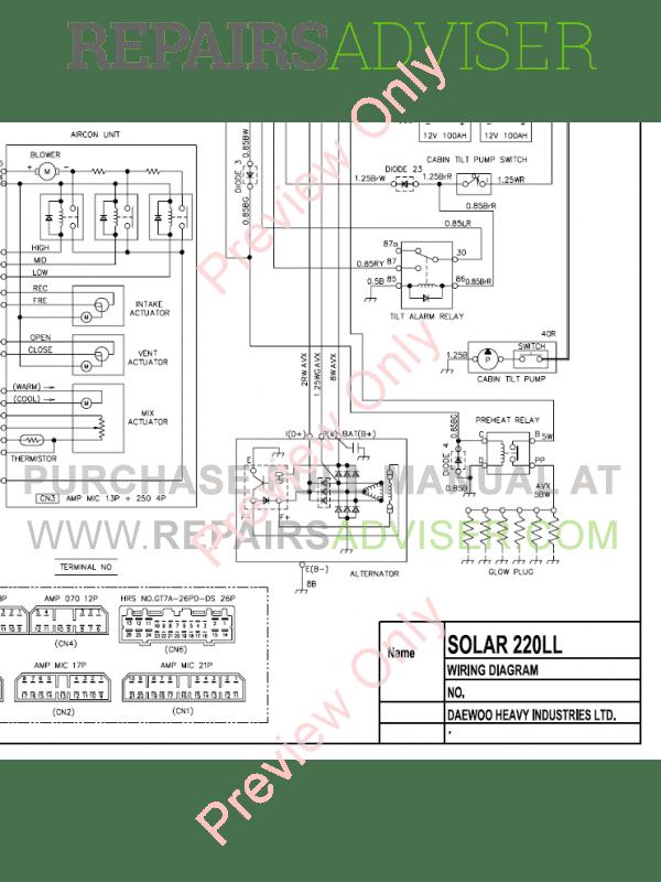 Daios Doosan Track Excavator Solar 220LL-V PDF Shop Manual